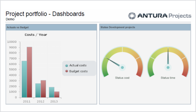 Export Dashboards